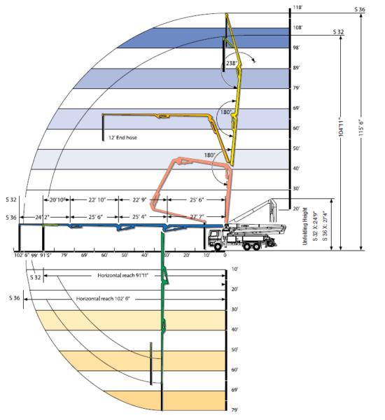 Concrete-Pumping-Truck-Arm-Range